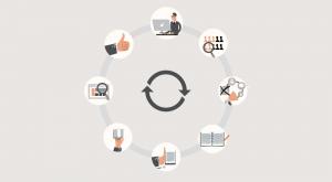 online marketing strategi - cirkel med ikoner